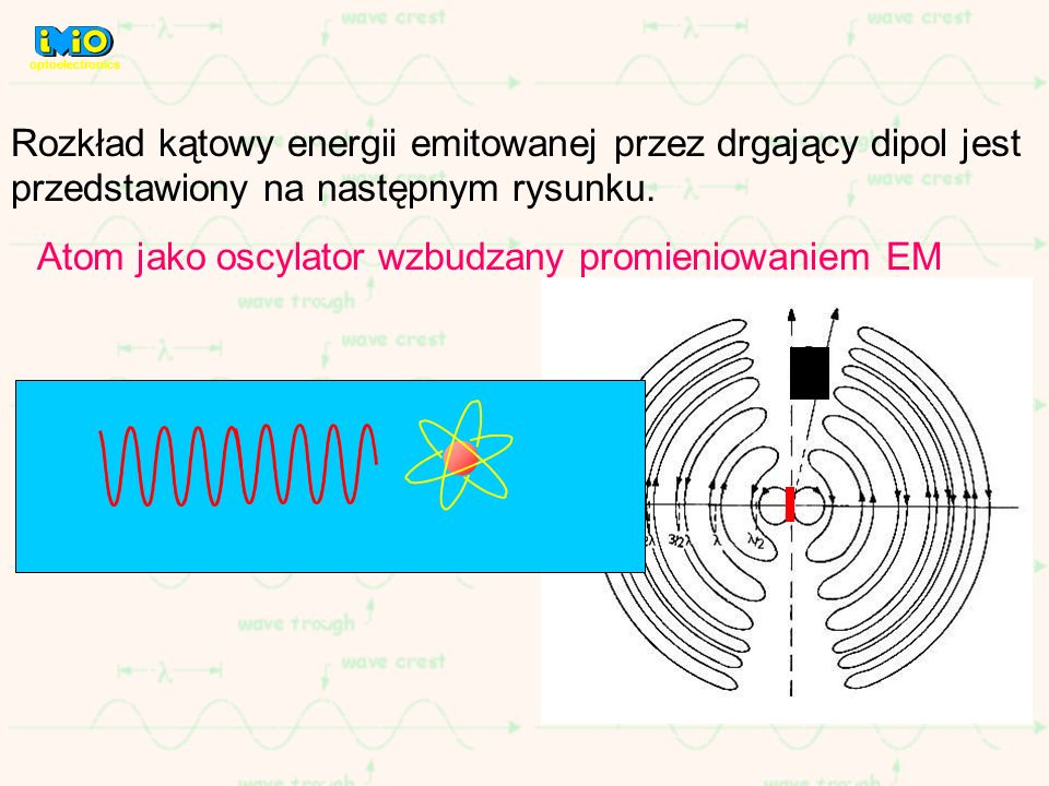 Rozkład kątowy energii emitowanej przez drgający dipol jest