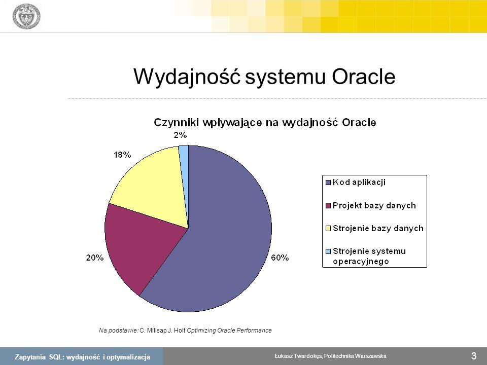 Wydajność systemu Oracle