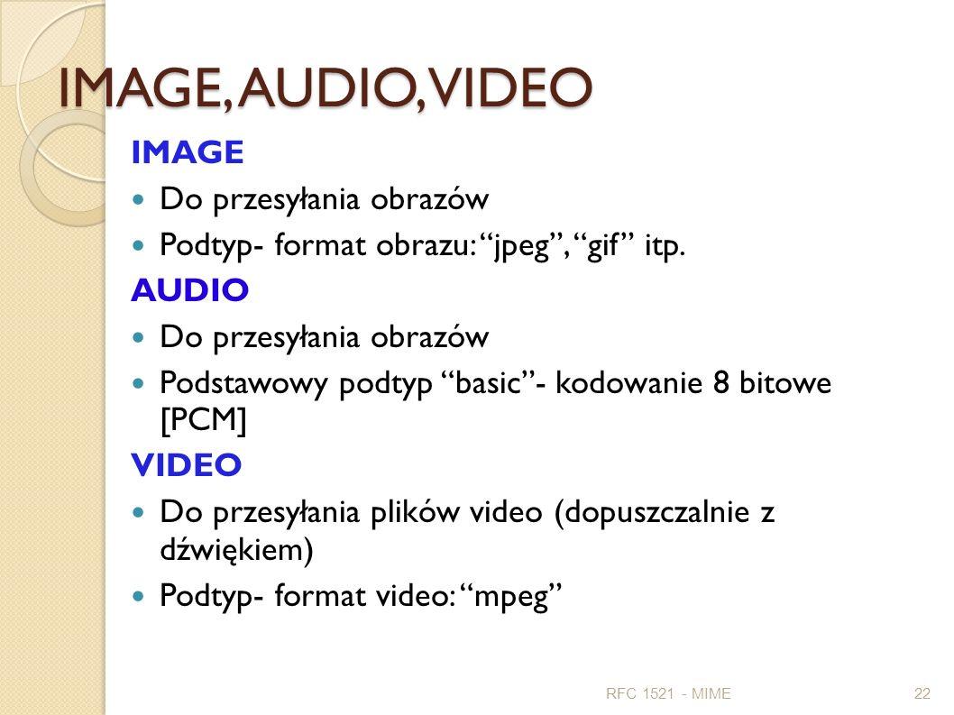 IMAGE, AUDIO, VIDEO IMAGE Do przesyłania obrazów