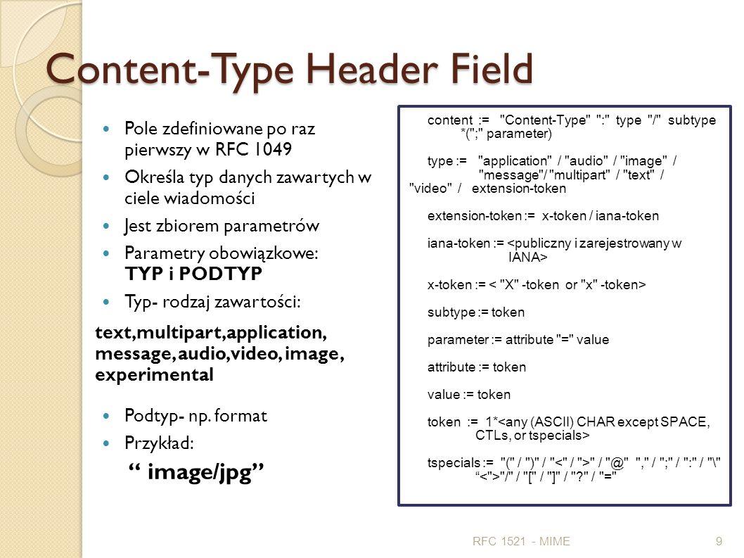 Content-Type Header Field
