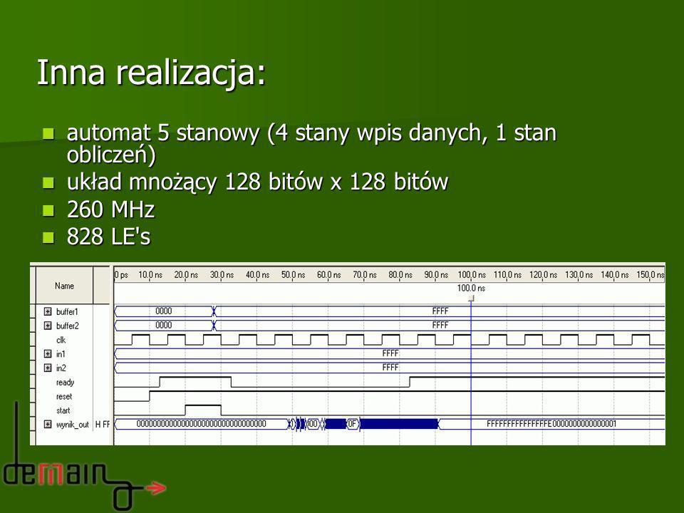 Inna realizacja: automat 5 stanowy (4 stany wpis danych, 1 stan obliczeń) układ mnożący 128 bitów x 128 bitów.