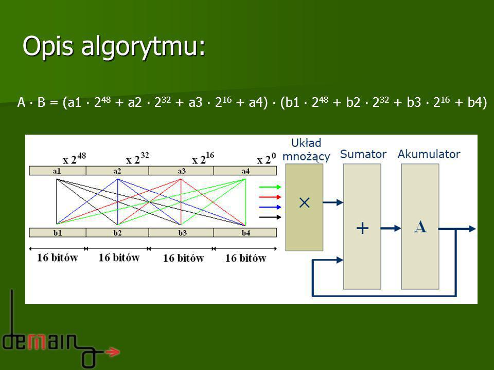 Opis algorytmu: A ∙ B = (a1 ∙ 248 + a2 ∙ 232 + a3 ∙ 216 + a4) ∙ (b1 ∙ 248 + b2 ∙ 232 + b3 ∙ 216 + b4)
