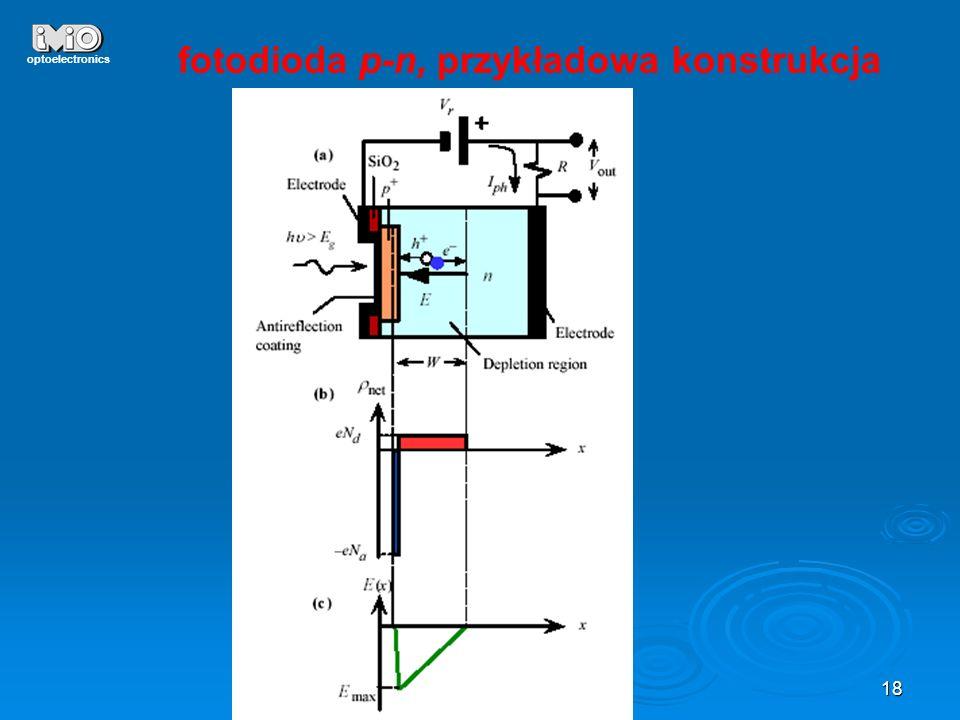 fotodioda p-n, przykładowa konstrukcja