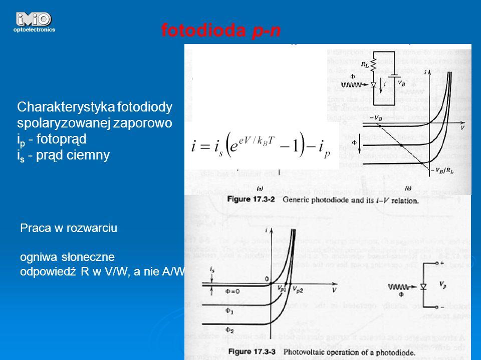 fotodioda p-n Charakterystyka fotodiody spolaryzowanej zaporowo