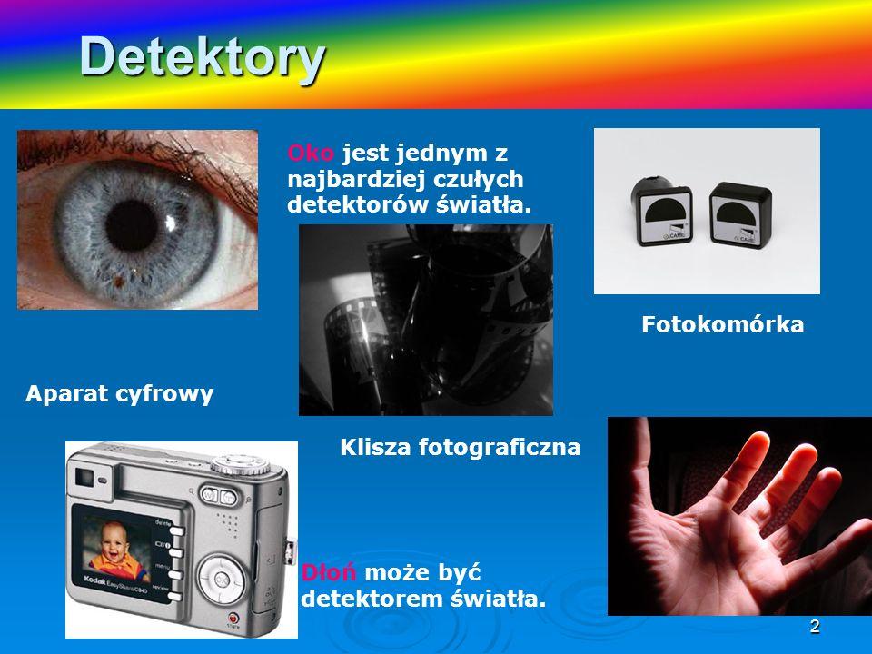 Detektory Oko jest jednym z najbardziej czułych detektorów światła.