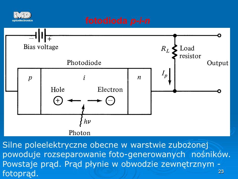 optoelectronics fotodioda p-i-n. w.