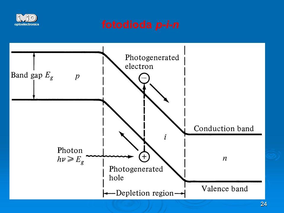 optoelectronics fotodioda p-i-n