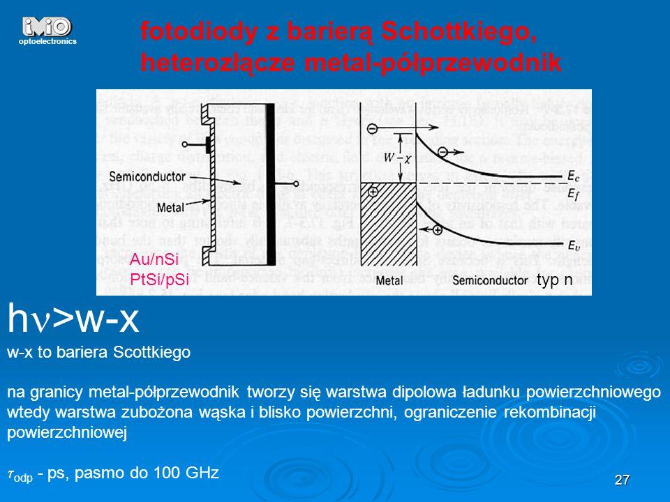 hn>w-x fotodiody z barierą Schottkiego,