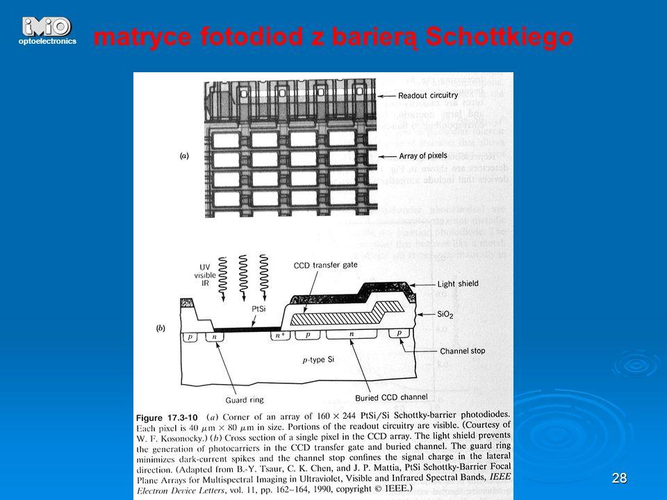 matryce fotodiod z barierą Schottkiego