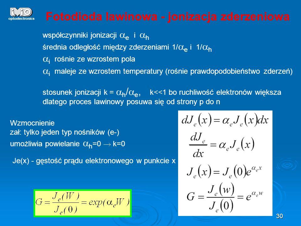 Fotodioda lawinowa - jonizacja zderzeniowa