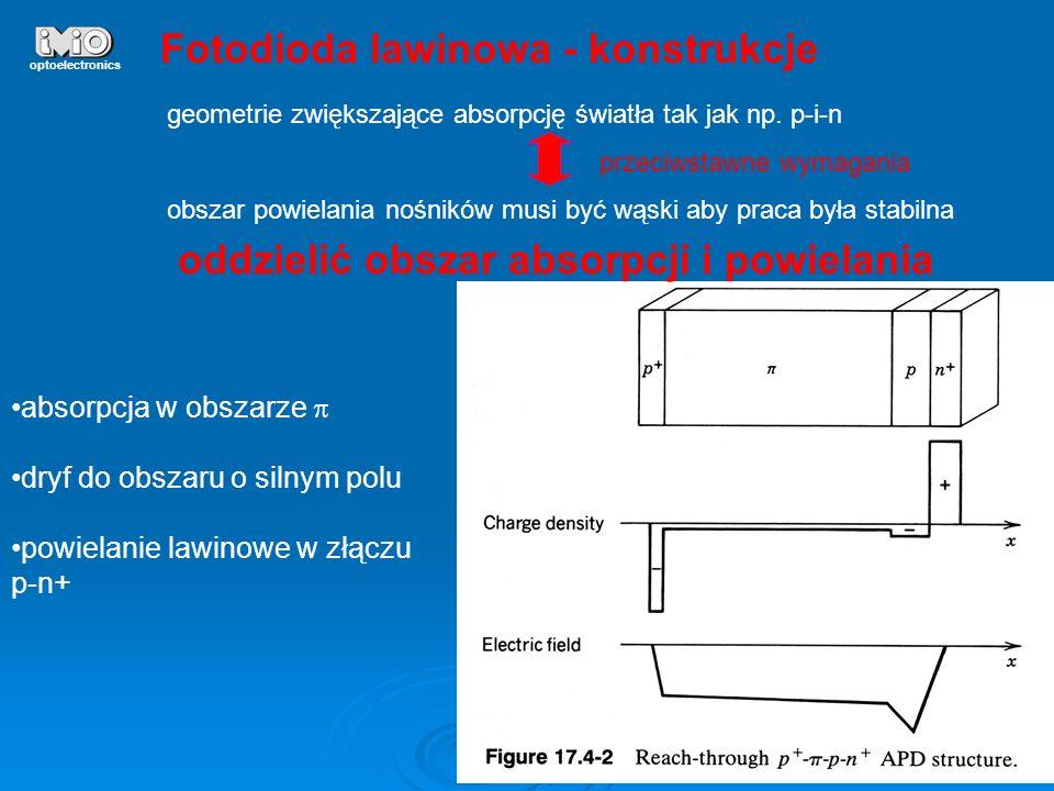 Fotodioda lawinowa - konstrukcje