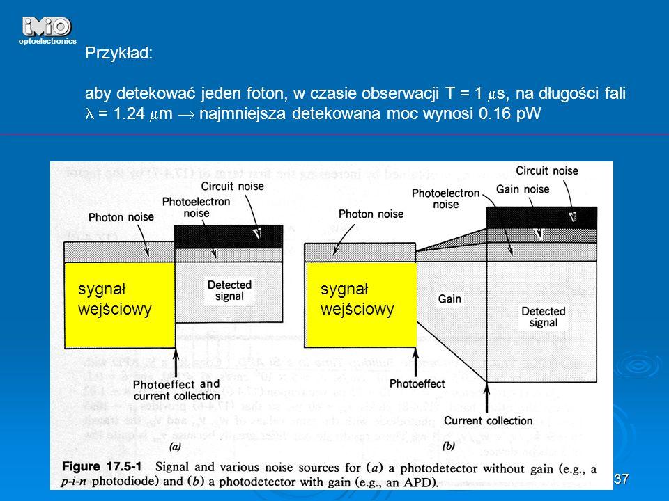 l = 1.24 mm  najmniejsza detekowana moc wynosi 0.16 pW