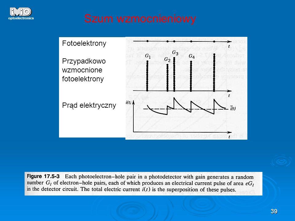 Szum wzmocnieniowy Fotoelektrony Przypadkowo wzmocnione fotoelektrony