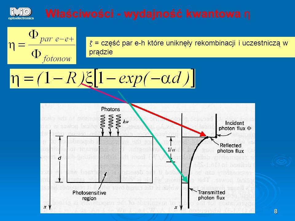 Właściwości - wydajność kwantowa η