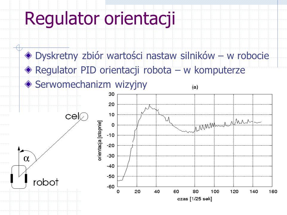 Regulator orientacji Dyskretny zbiór wartości nastaw silników – w robocie. Regulator PID orientacji robota – w komputerze.