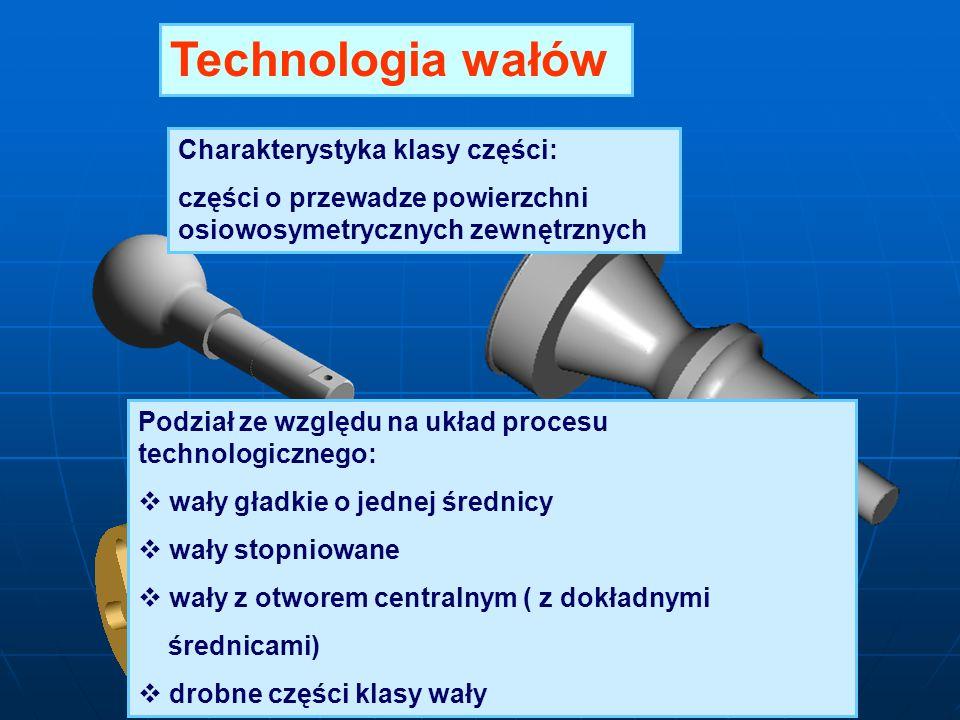 Technologia wałów Charakterystyka klasy części: