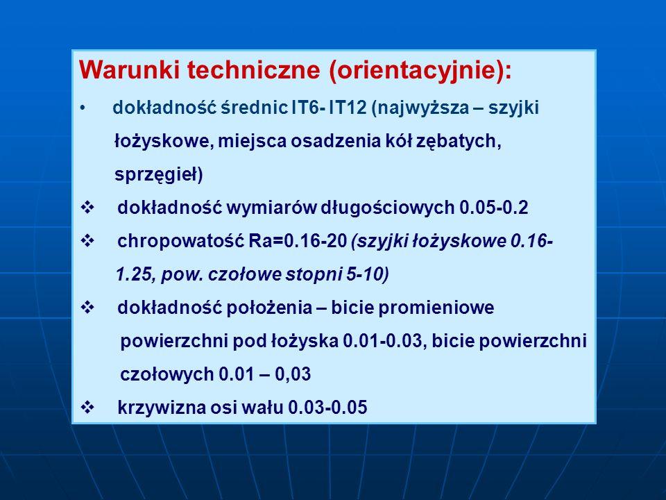 Warunki techniczne (orientacyjnie):