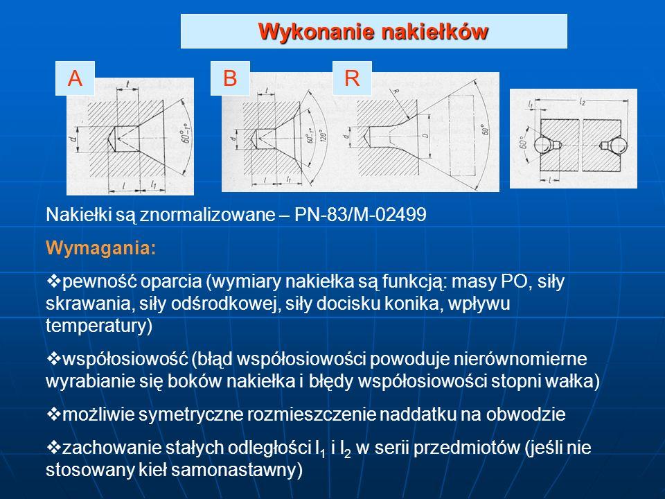 Wykonanie nakiełków A B R Nakiełki są znormalizowane – PN-83/M-02499