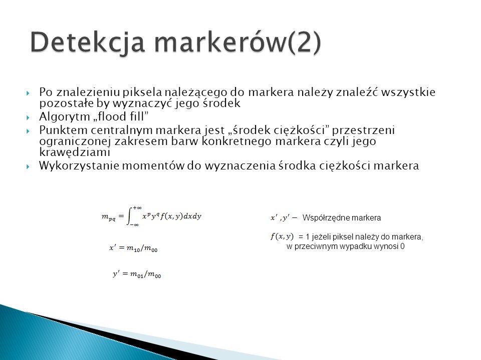 Detekcja markerów(2) Po znalezieniu piksela należącego do markera należy znaleźć wszystkie pozostałe by wyznaczyć jego środek.