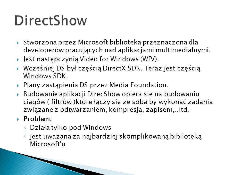 DirectShowStworzona przez Microsoft biblioteka przeznaczona dla developerów pracujących nad aplikacjami multimedialnymi.