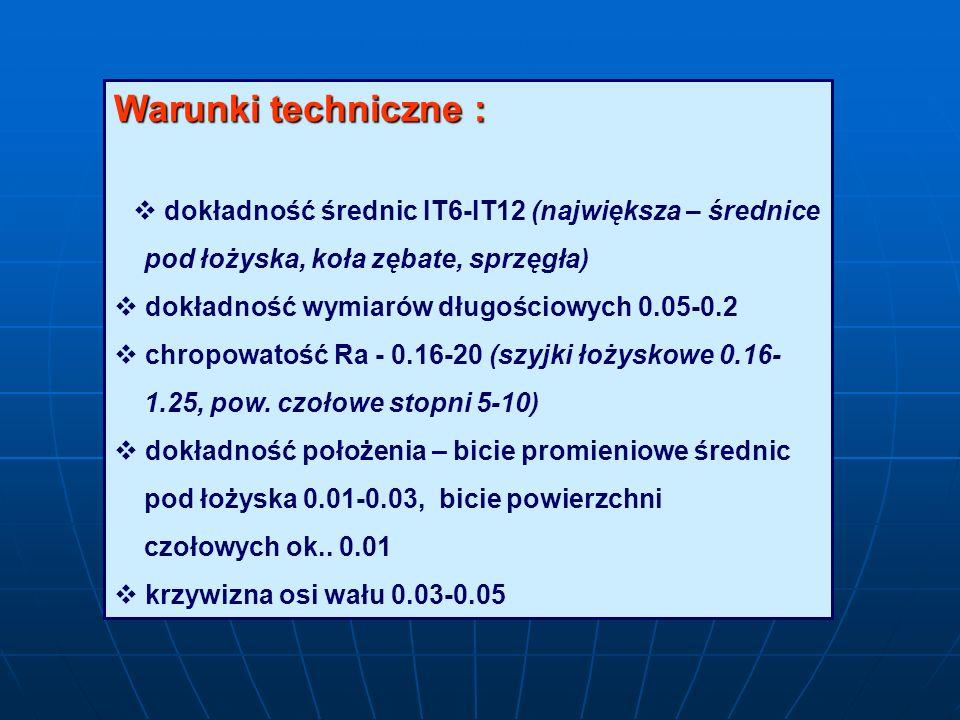 Warunki techniczne : dokładność średnic IT6-IT12 (największa – średnice. pod łożyska, koła zębate, sprzęgła)