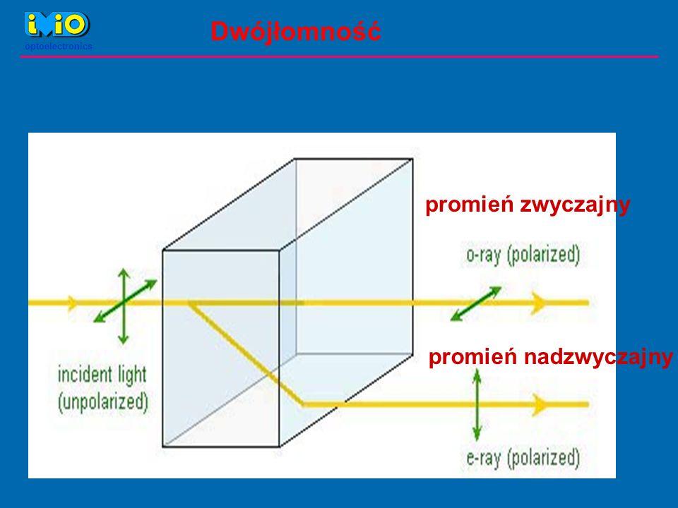 optoelectronics Dwójłomność promień zwyczajny promień nadzwyczajny