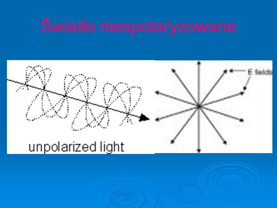 Światło niespolaryzowane
