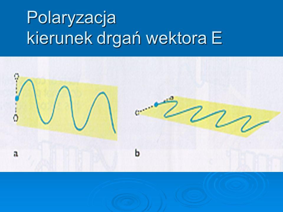 Polaryzacja kierunek drgań wektora E