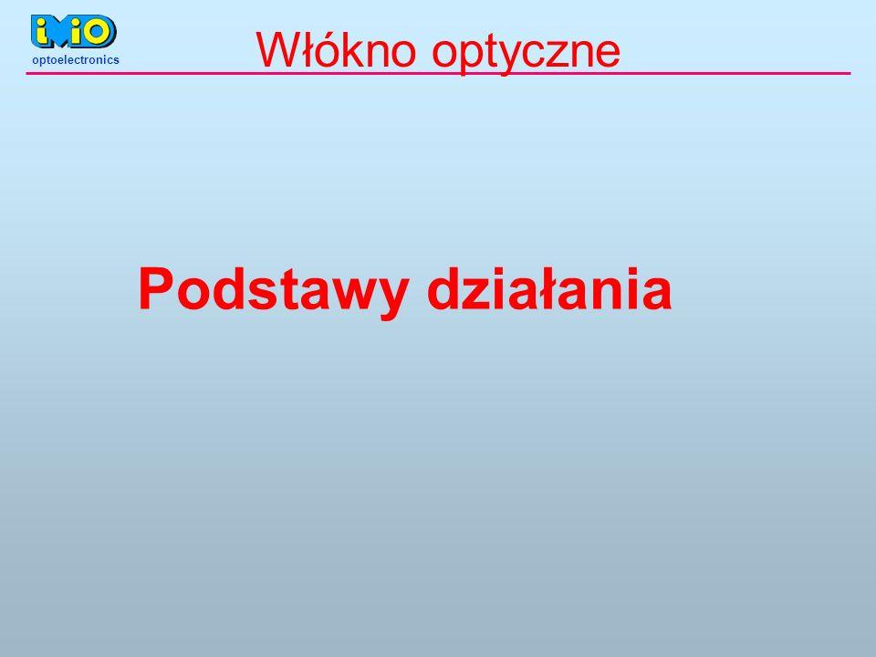 optoelectronics Włókno optyczne Podstawy działania