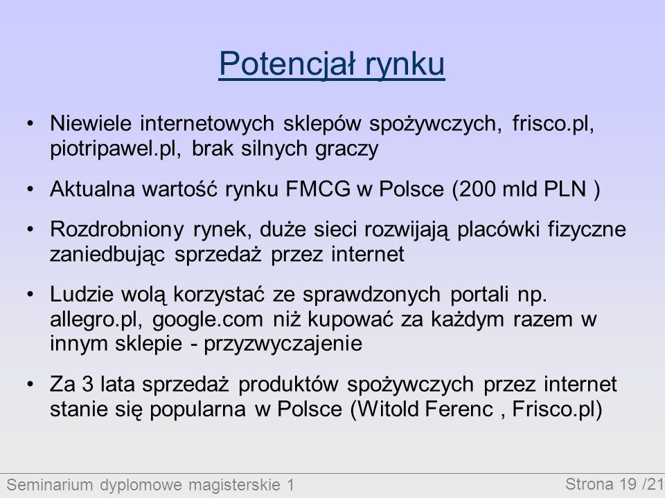 Potencjał rynku Niewiele internetowych sklepów spożywczych, frisco.pl, piotripawel.pl, brak silnych graczy.