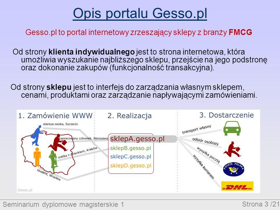 Gesso.pl to portal internetowy zrzeszający sklepy z branży FMCG