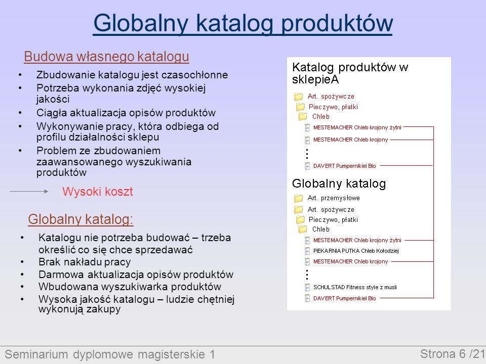 Globalny katalog produktów