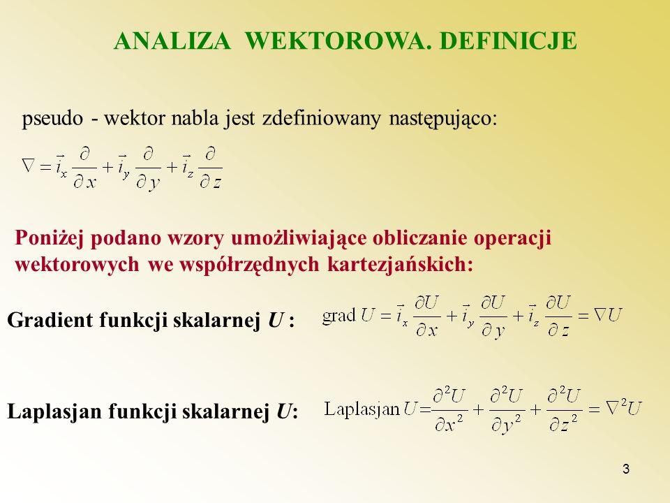 ANALIZA WEKTOROWA. DEFINICJE