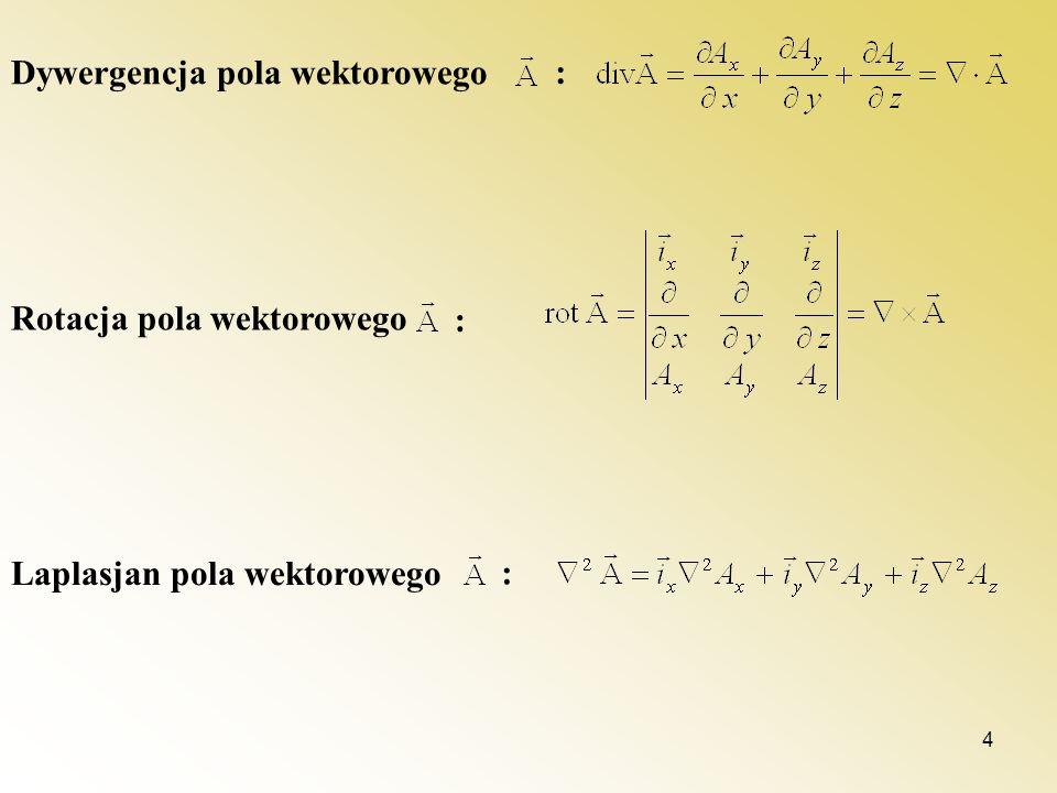 Dywergencja pola wektorowego