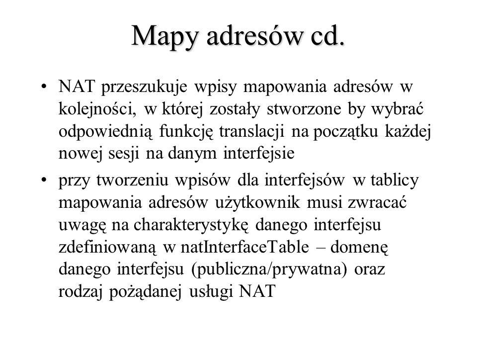 Mapy adresów cd.