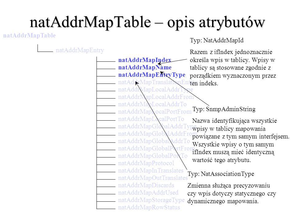 natAddrMapTable – opis atrybutów