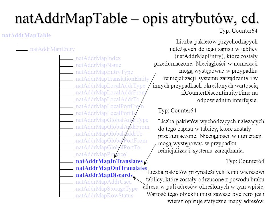 natAddrMapTable – opis atrybutów, cd.