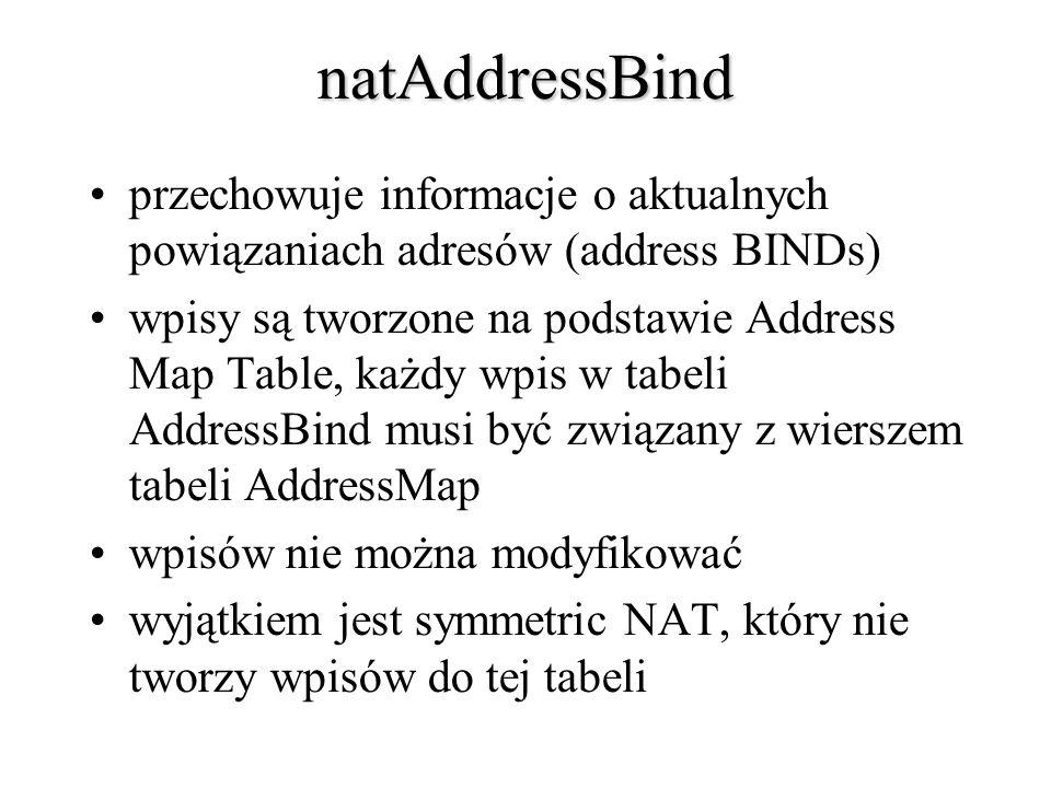 natAddressBind przechowuje informacje o aktualnych powiązaniach adresów (address BINDs)