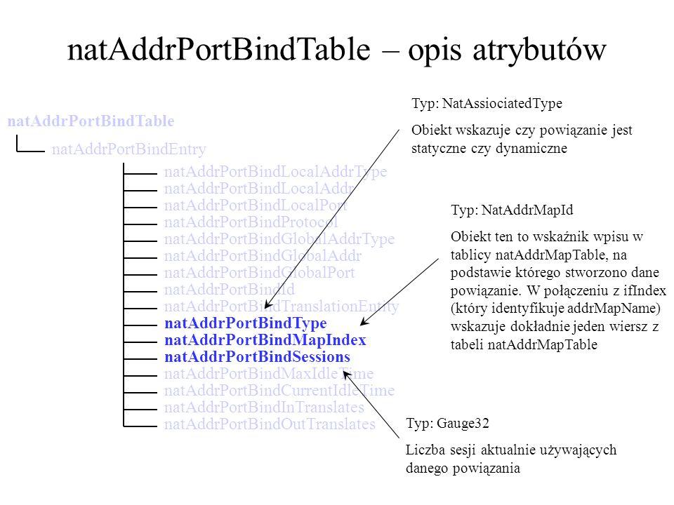 natAddrPortBindTable – opis atrybutów