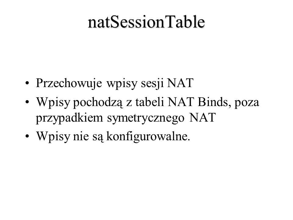 natSessionTable Przechowuje wpisy sesji NAT