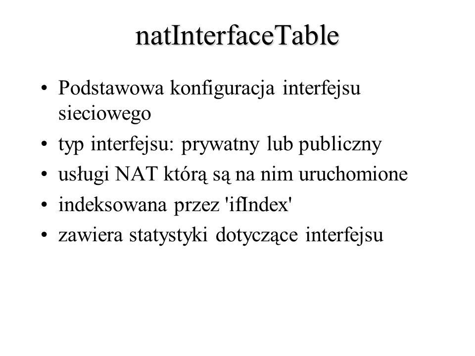 natInterfaceTable Podstawowa konfiguracja interfejsu sieciowego