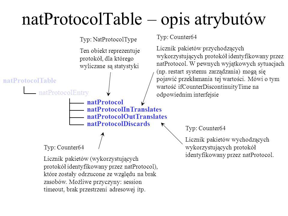 natProtocolTable – opis atrybutów