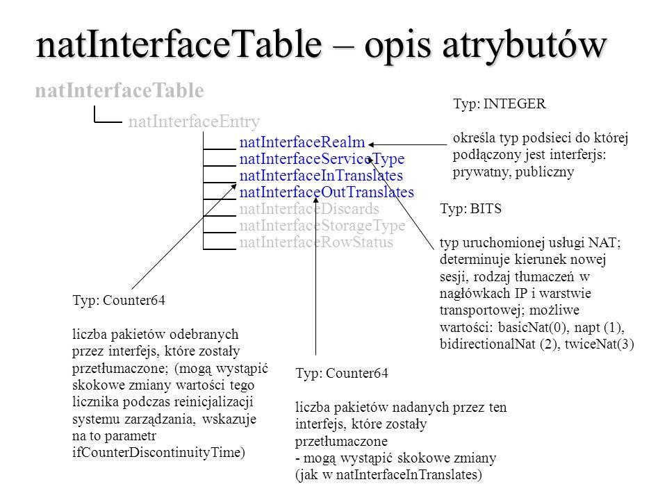 natInterfaceTable – opis atrybutów