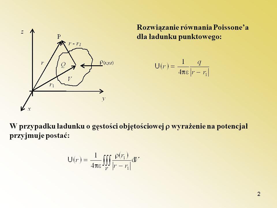 Rozwiązanie równania Poissone'a dla ładunku punktowego: