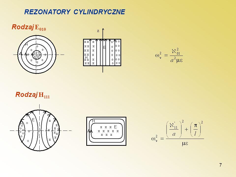 REZONATORY CYLINDRYCZNE