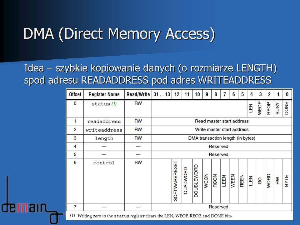 DMA (Direct Memory Access)