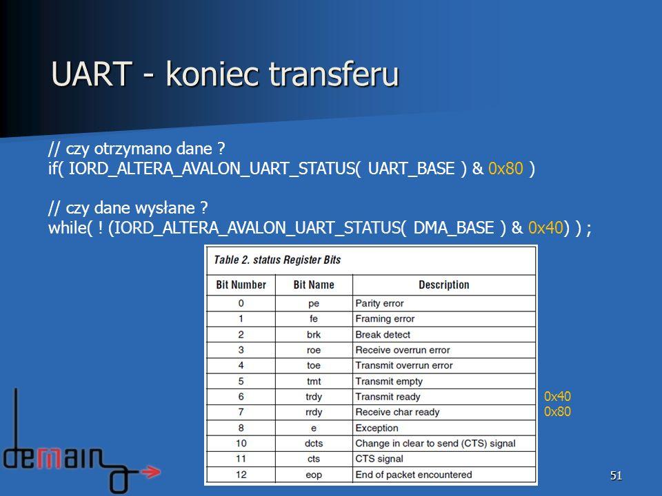 UART - koniec transferu