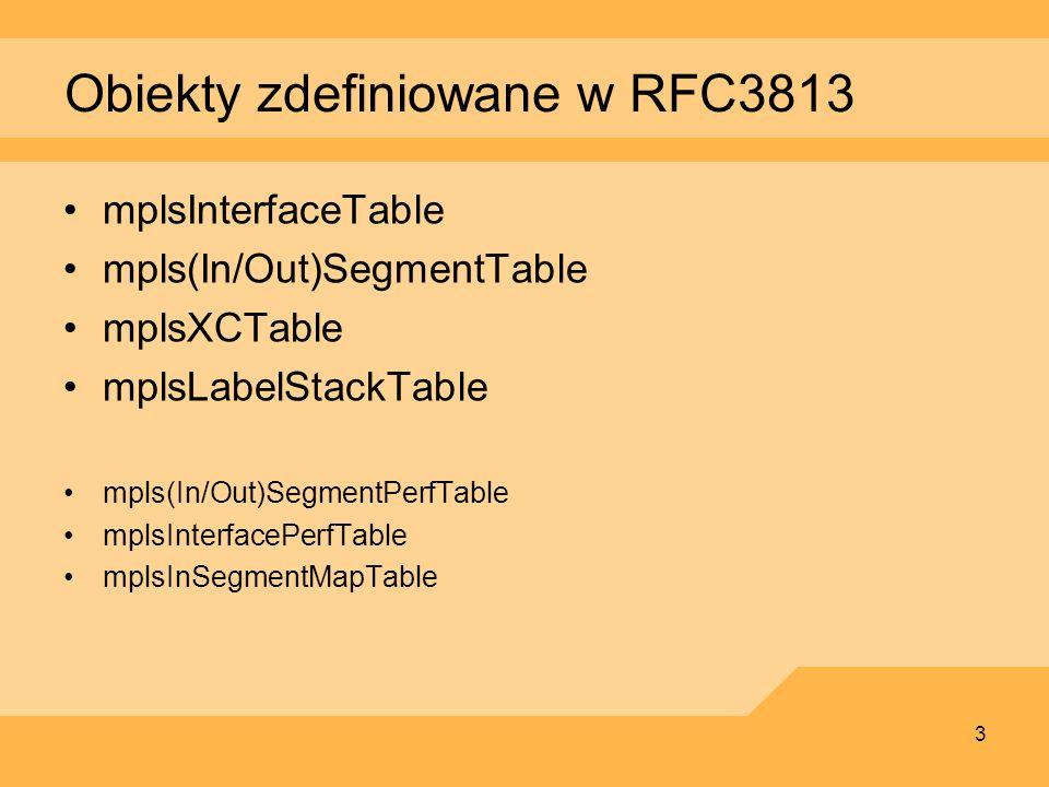 Obiekty zdefiniowane w RFC3813