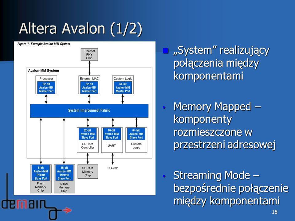 """Altera Avalon (1/2) """"System realizujący połączenia między komponentami. Memory Mapped – komponenty rozmieszczone w przestrzeni adresowej."""