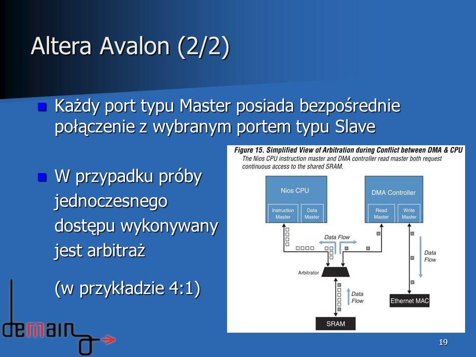 Altera Avalon (2/2) Każdy port typu Master posiada bezpośrednie połączenie z wybranym portem typu Slave.